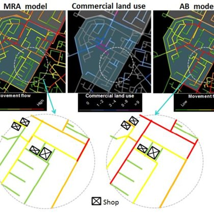AB model contend with the simultaneous effects of streets and land use attractiveness